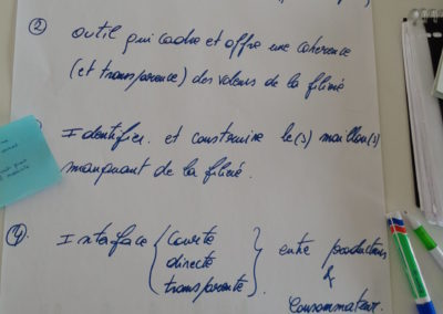 Propositions_actions