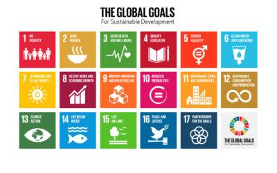 Evaluer le potentiel et le progrès de durabilité d'une initiative collaborative : une clé de succès pour chaque acteur économique !
